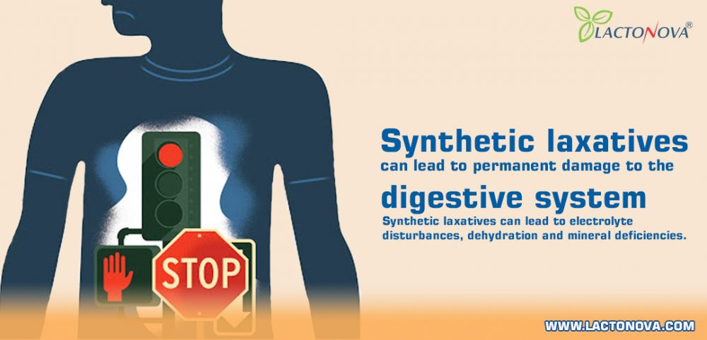 Synthetic laxatives can lead to permanent damage to the digestive system.